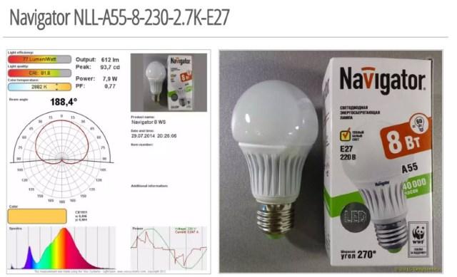 Выбор лучшей светодиодной лампы 60 Вт