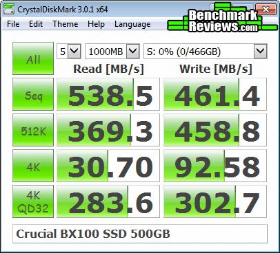 Результаты тестирования Crucial BX100