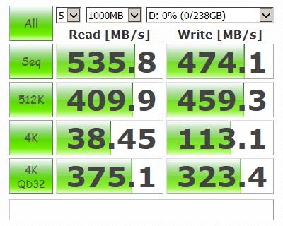 Результаты тестирования Samsung 850 Evo