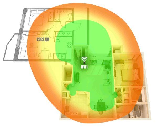 Пример неправильного размещения роутера в коридоре