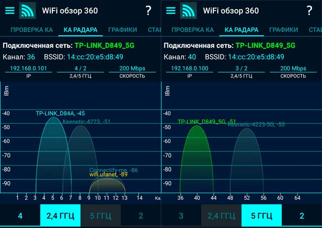 Замер уровня сигнала Wi-Fi